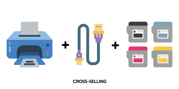 cross selling infographic