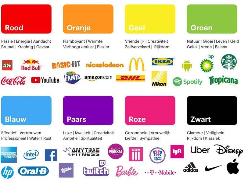 psychologie van kleur - logos